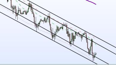 GBP USD Swingissimo