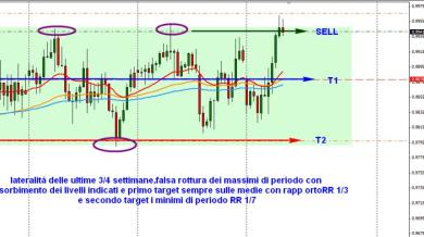 congestione AudCad
