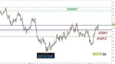 AUDUSD: Forecaster + Cherry's System