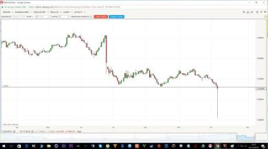 Analisi GBP/CAD: long scontato?