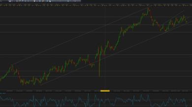 Analisi AUD/JPY TF 4H