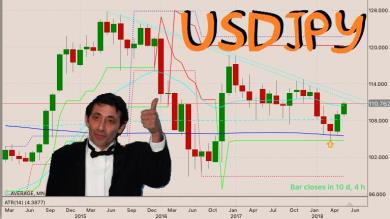 ...and the winner is: USDJPY!
