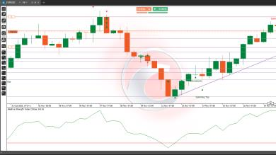 EURUSD - grafico intraday (8H)
