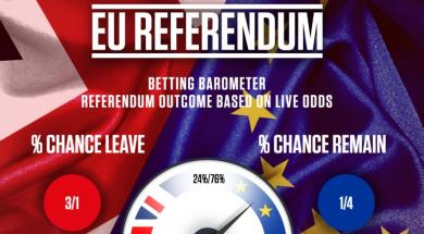 Brexit e Bookmakers - Le quote e le probabilità