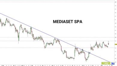 Goldamn Sachs valuta 4.5 Mediaset Spa