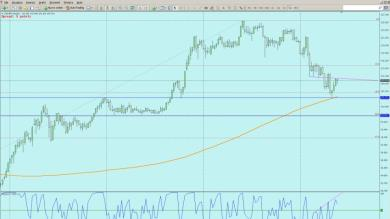 USD JPY ANCORA IN DISCESA
