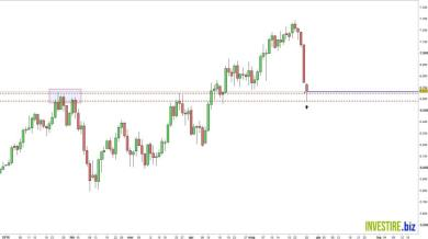 OIL US CRUDE raggiunge la zona supportiva a 66.00