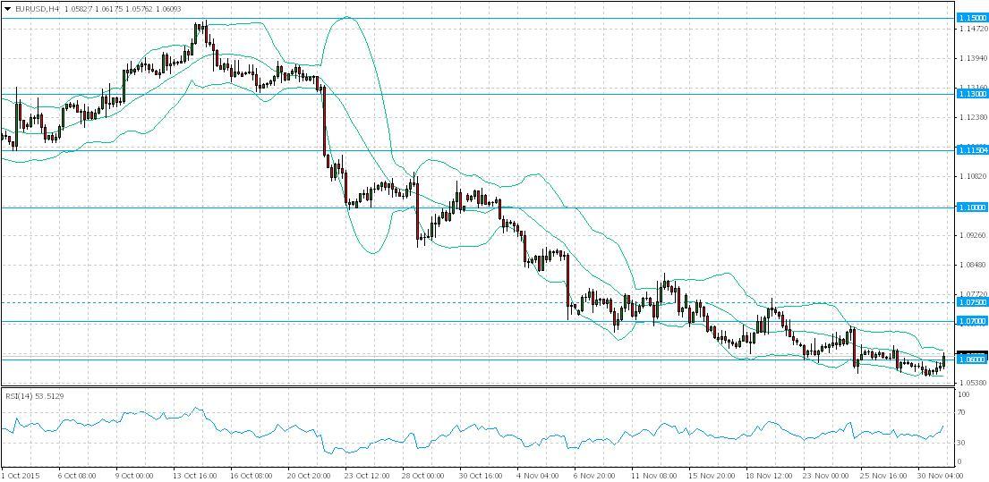 Svizzera Forex - come avviare Forex Trading nel Svizzera