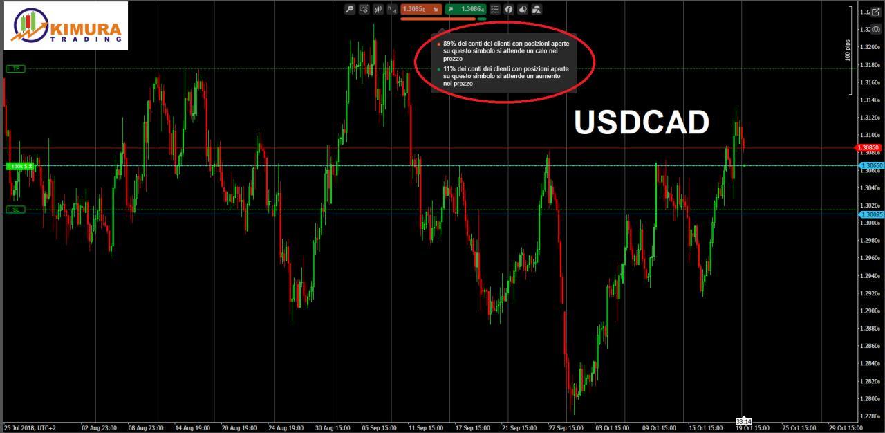 Trading automatico Bitcoin - Trading Bitcoin 24 - fare trading Bitcoin